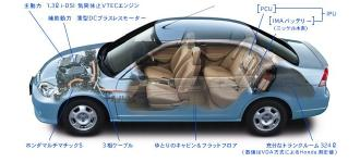 Honda Civic Hybrid Cutaway